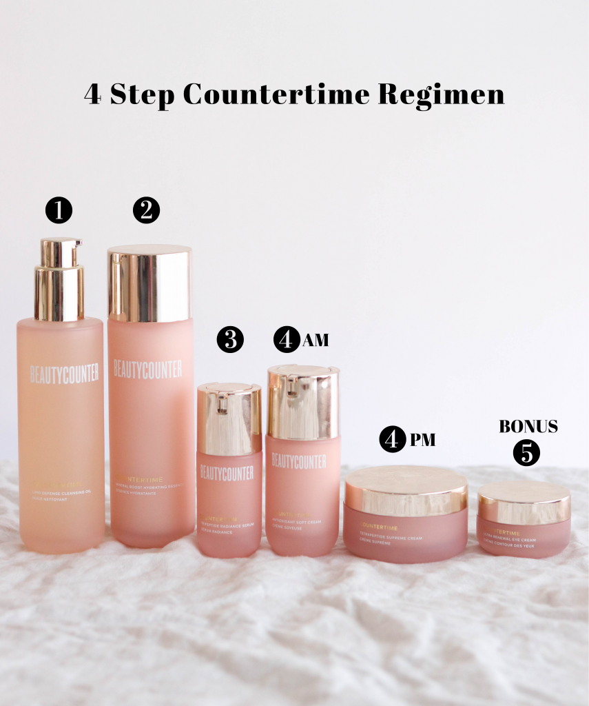 Countertime - Anti aging routine